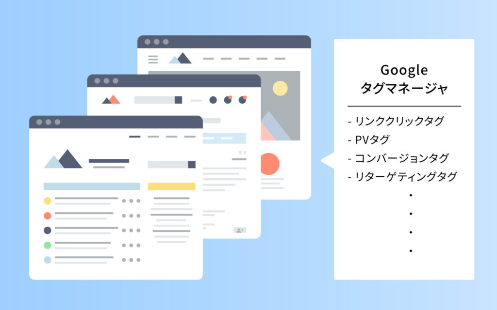 Googleタグマネージャの導入後イメージのイラスト