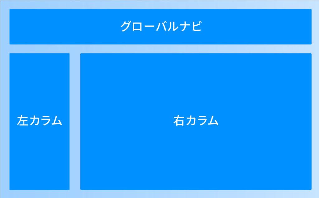 HTMLのコーディングの一例